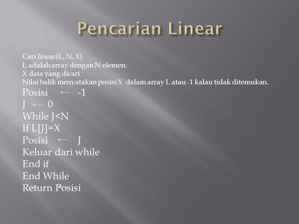 Pencarian Linear Posisi -1 J 0 While J<N If L[J]=X Posisi J
